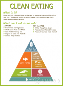 food-pyramid_clean-eating_meals