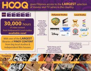 HOOQ Infographic